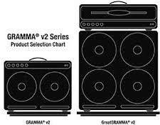 gramma vs great gramma
