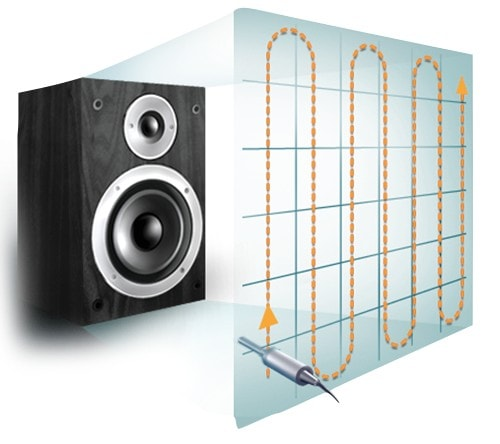 logo real sound lab