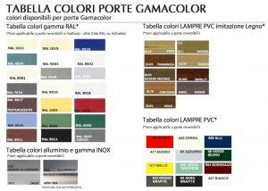 Free cool porta acustica ampeg db with tabella colori per for Tabella colori per pareti interne