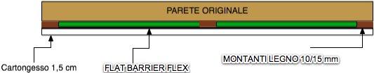 isolamento acustico FlatBarrier Flex
