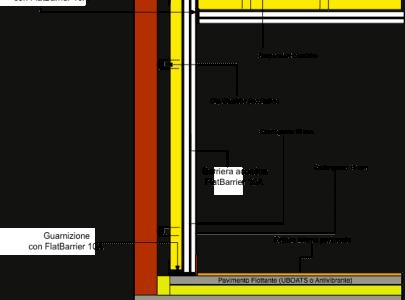 Materiali e schemi di montaggio per l'isolamento acustico