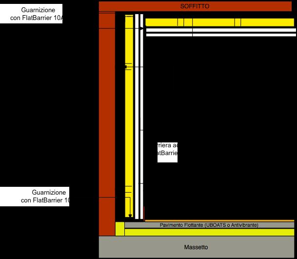 sezione isolamento acustico
