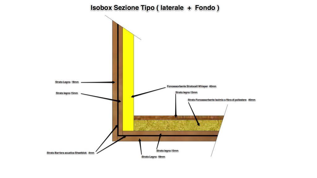 Isobox_Sezione_Tipo_Laterale+Fondo
