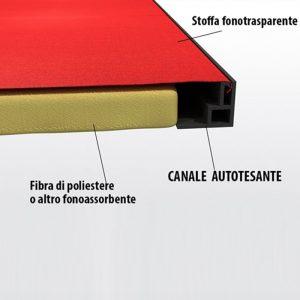 canale autotesante per stoffa fonotrasparente