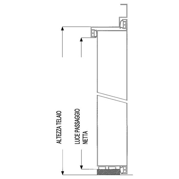 dettaglio telaio porta acustica 55db