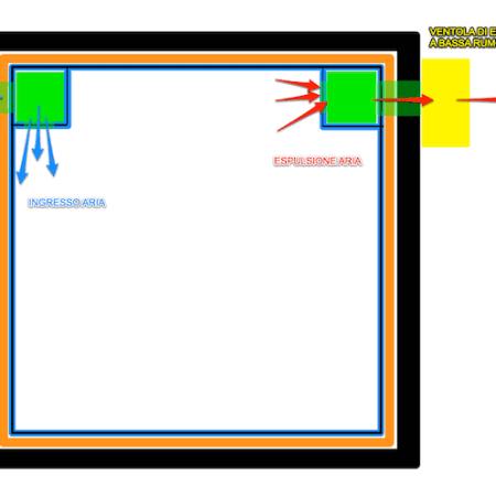 Isolamento acustico ricambio aria per sala prove o studio di registrazione.