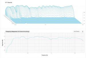 waterfall plot e risposta in frequenza control room